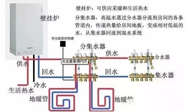 电暖结构示意图